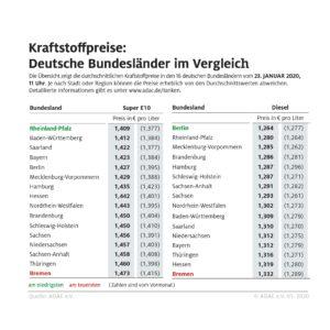 1_2020_deutsche_bundeslaender.jpg